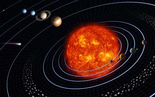 Earth_s-Solar-system