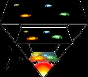 180px-Universe_expansion2