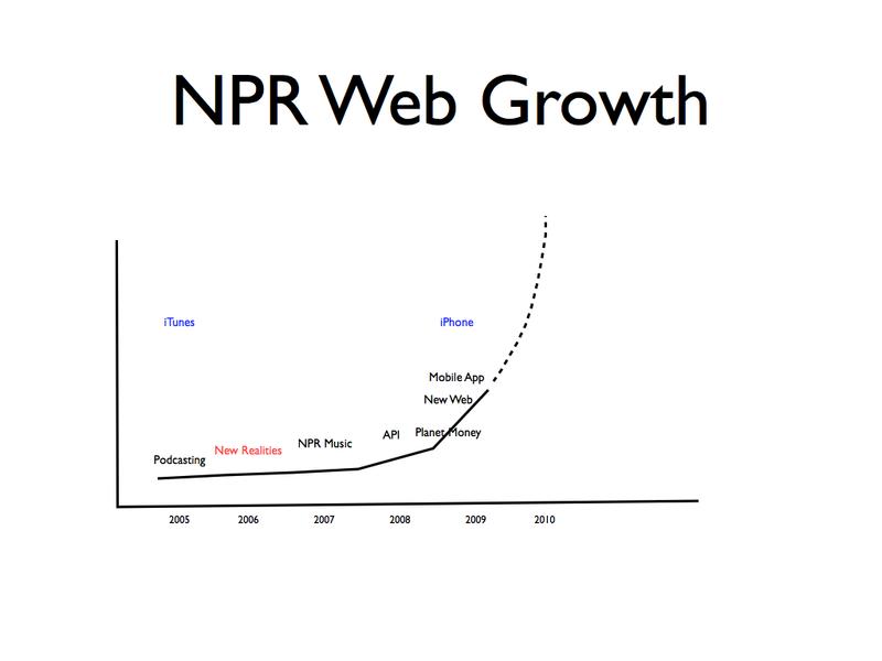 NPR Growth story.002