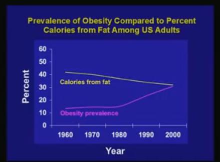 Healthfatvsobesity