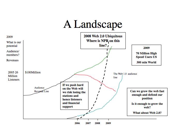 LandscapeNPR.004