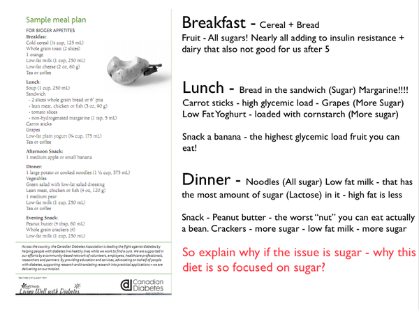 diabetes sample menus