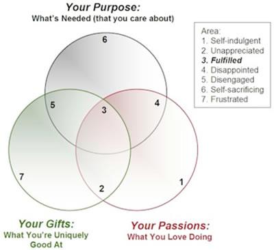 Pollard_diagram