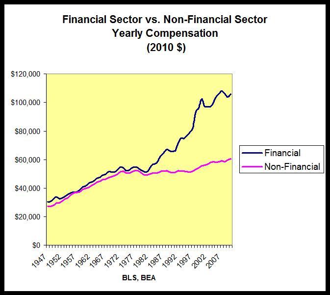 2013-02-08-financialcompensationversus