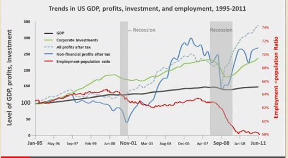 Realemployment