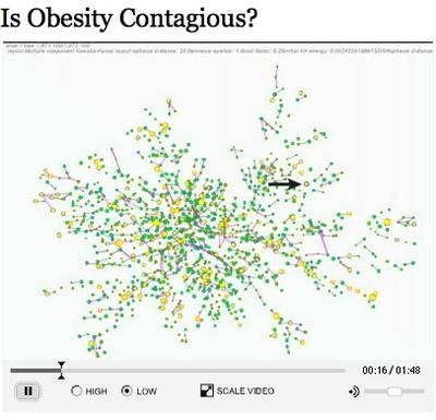 Obesityvirus