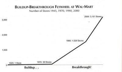 Walmartbreakout